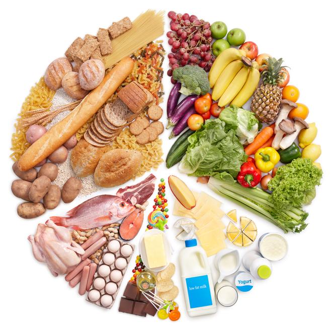 Как да ускорим метаболизма си ?